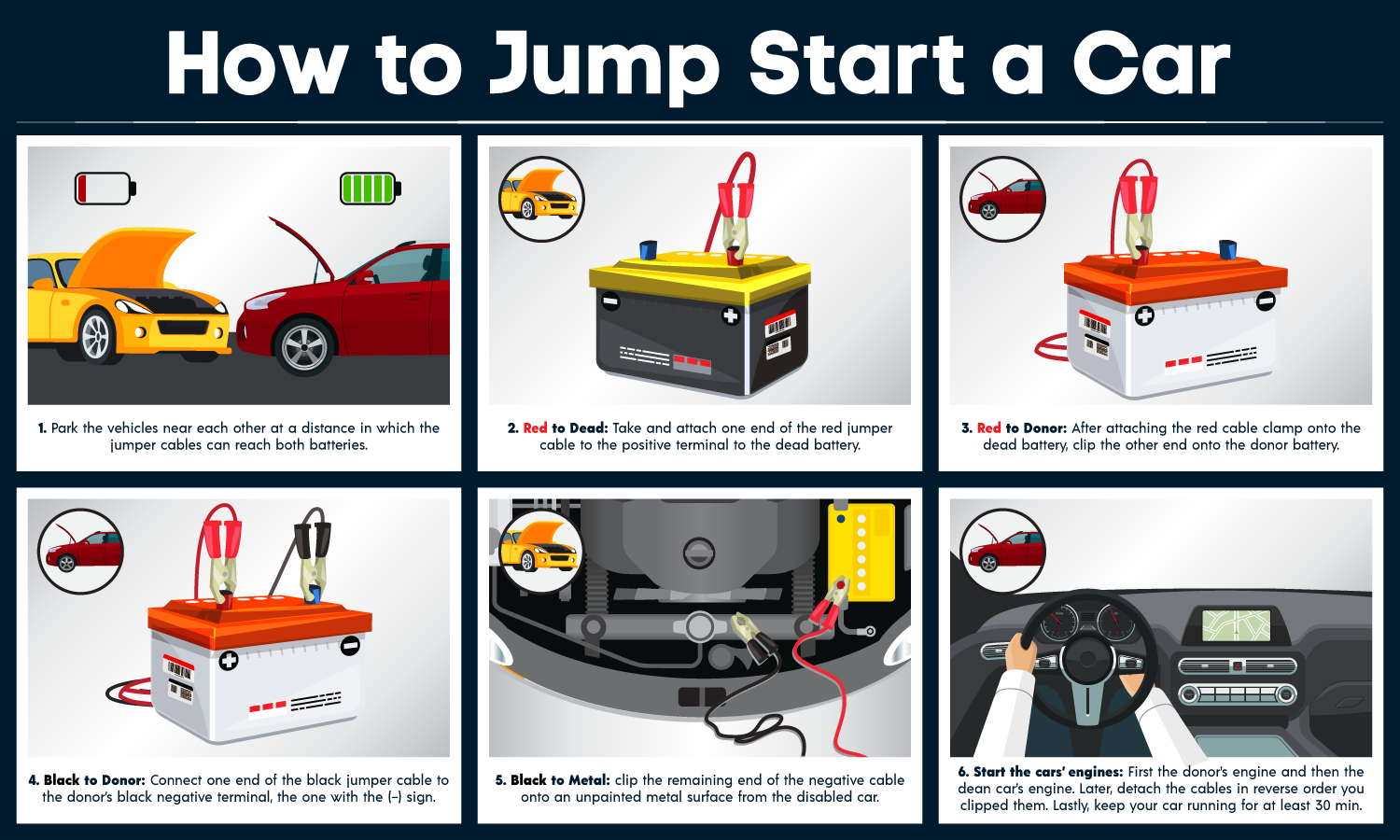 3 Easy Ways To Jumpstart Your Car Manual Guide